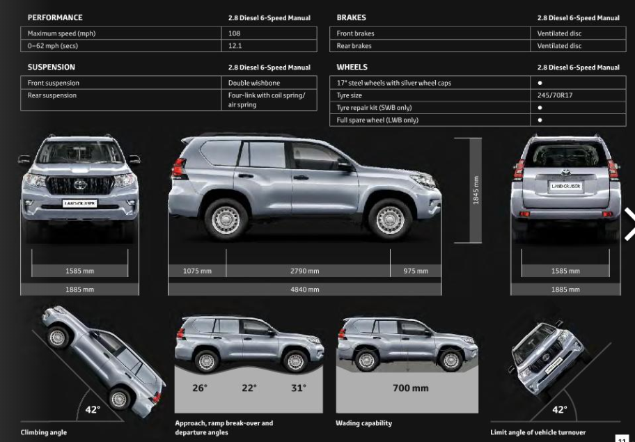 Toyota Land Cruiser Utility technical specifications